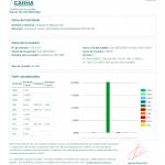 certyfikat-olej-cbd-20proc