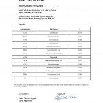 Verdesana Ekstrakt Konopny 20% CBD THC pon. 02% RAW