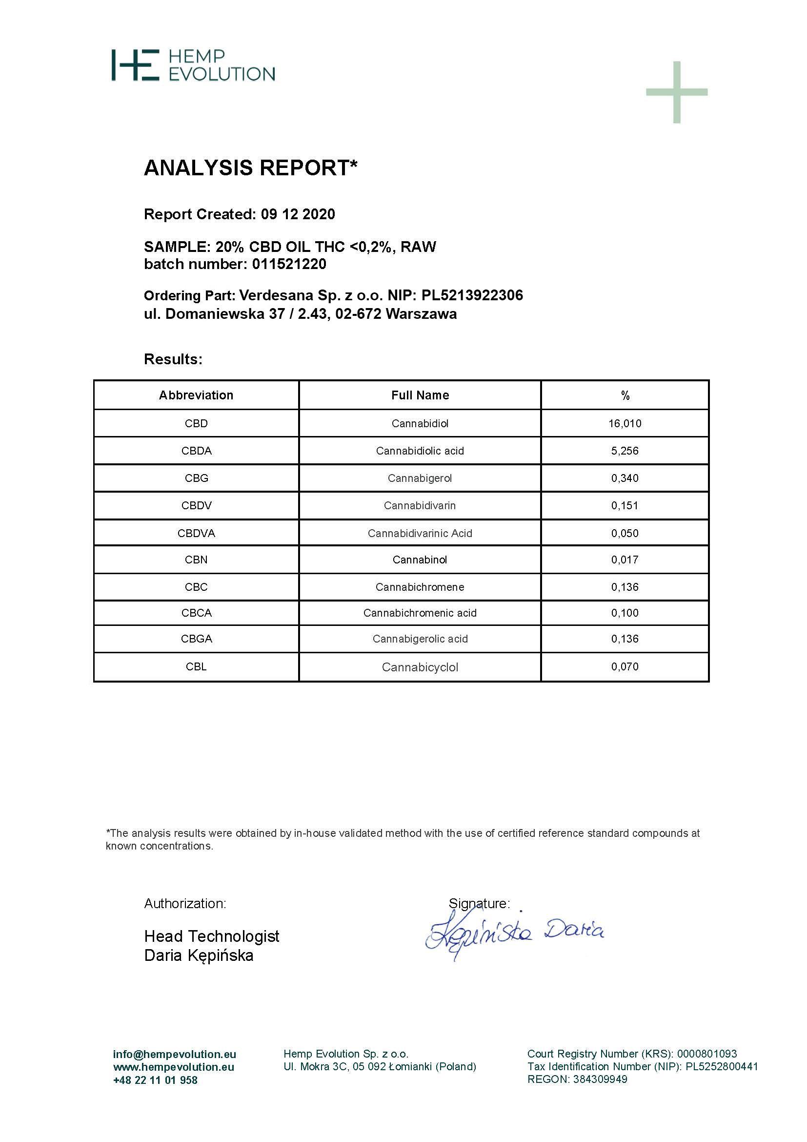 Certyfikat analizy - Verdesana Ekstrakt Konopny 20% CBD THC pon 02% RAW