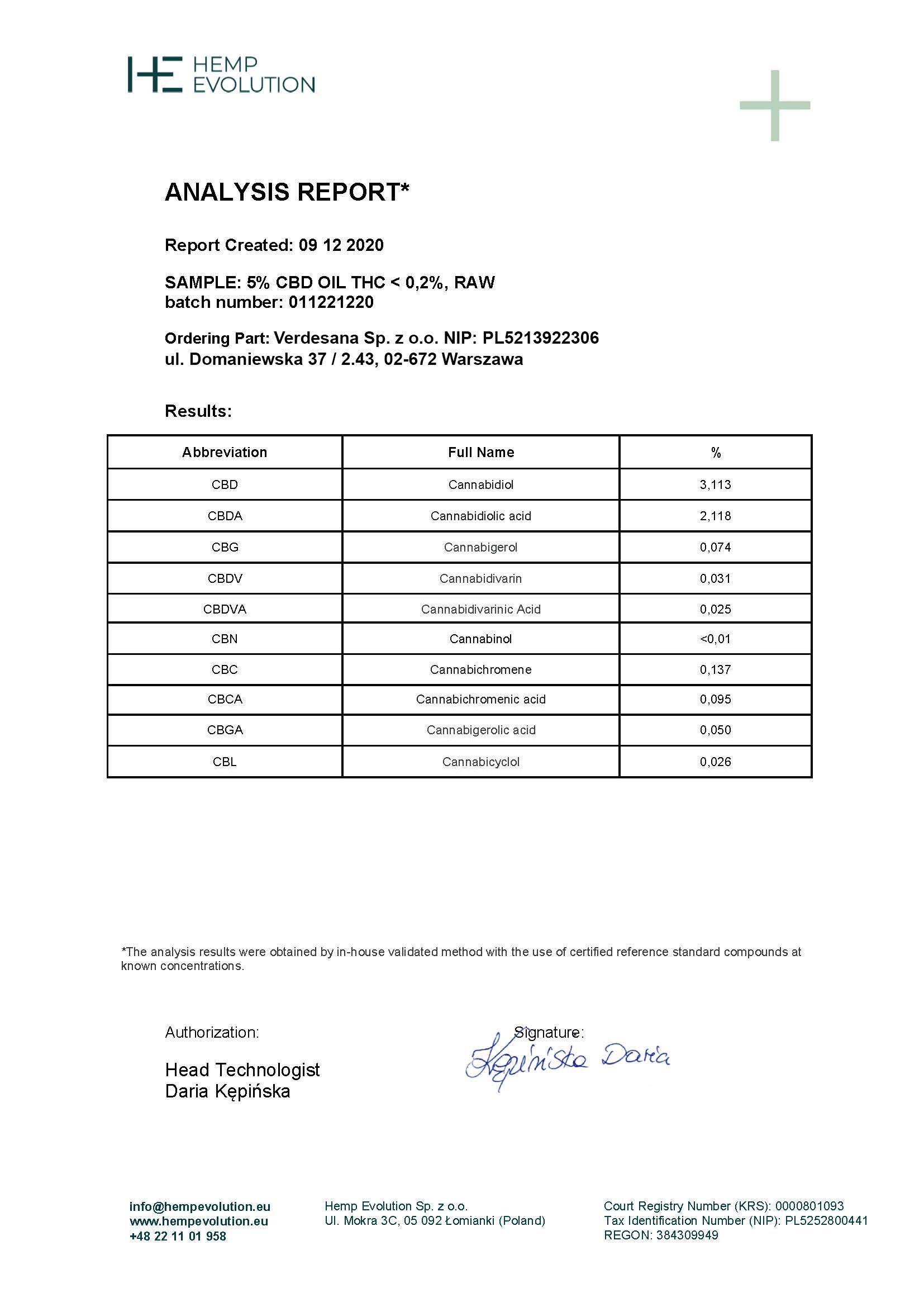 Certyfikat analizy - Verdesana Ekstrakt Konopny 5% CBD THC pon 02% RAW